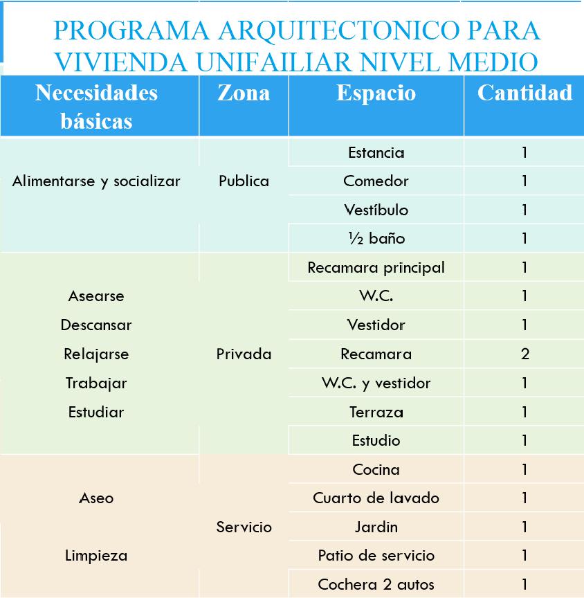 composicion i andrea zeinos programa arquitectonico para