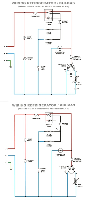Rangkaian kulkas dan fungsinya service kulkas langsung jadi refrigerator adalah suatu alat pendingin yang didalamnya terdapat mesin compressor pipa kondensor sebagai tempat pengembunan gas freon refrigrant asfbconference2016 Image collections