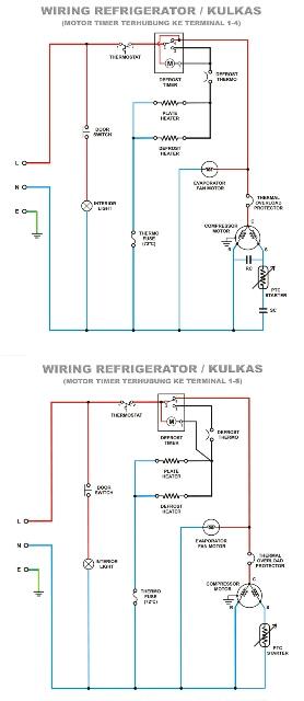 Rangkaian kulkas dan fungsinya service freezer kulkas mesin cuci defros secara otomatis automatic defrost yang di aplikasikan kedalam sistem peralatan pendingin rumah tangga yang berupa lemari kulkas 2 pintu asfbconference2016 Images