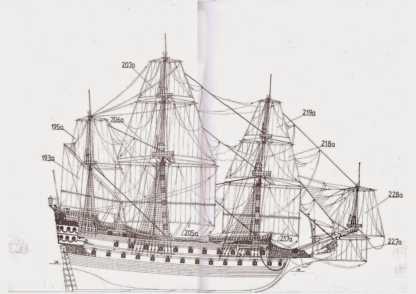 """""""vasa"""" savaş gemisi modeli  teknik bilgi sitesi"""