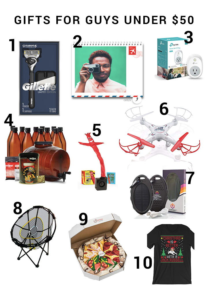cd3a39254122 Christmas Gifts for Guys Under  50