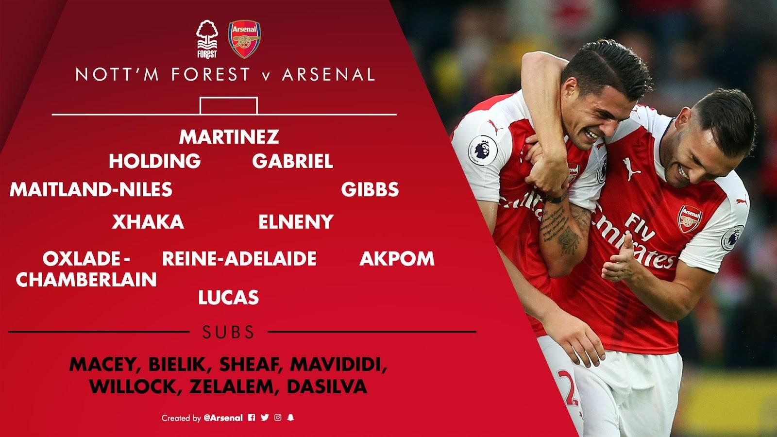 Arsenal Lineup vs Nottingham Forest