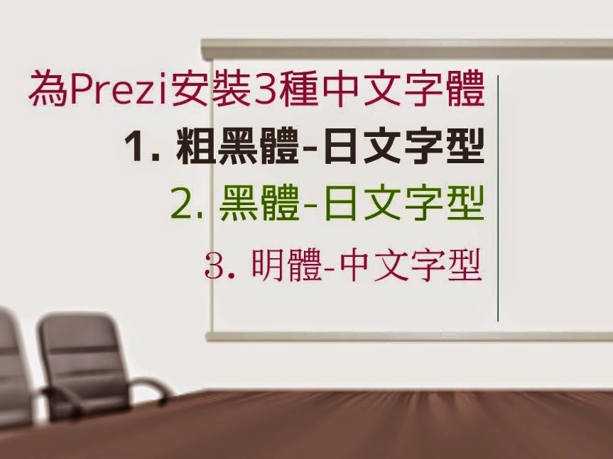 3種不同中文字型模板風格安裝。不摧毀原主題設計,安裝「明體」、「黑體」和「粗黑體」的簡易圖解教學