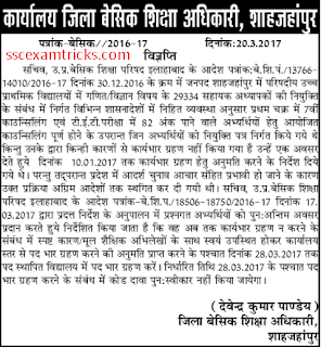 UP JRT Shahjahanpur appointment