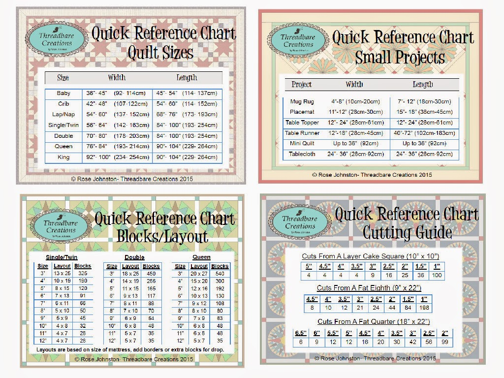 Quick Reference Chart- Cutting Guide