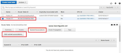 aws route table private subnet association