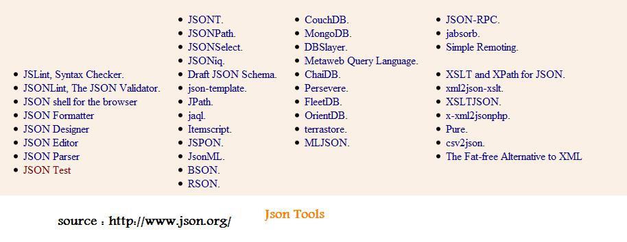 펌] JSON Tools : 네이버 블로그