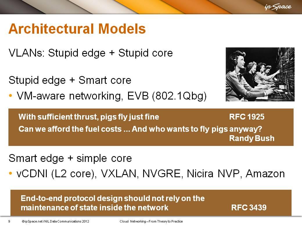 Virtual Networks: the Skype Analogy « ipSpace net blog