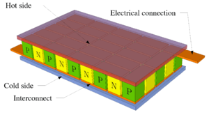Thermoelectric solid-state refrigerator