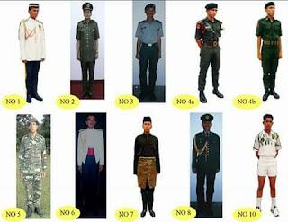 Senarai Pakaian Seragam Angkatan Tentera ATM