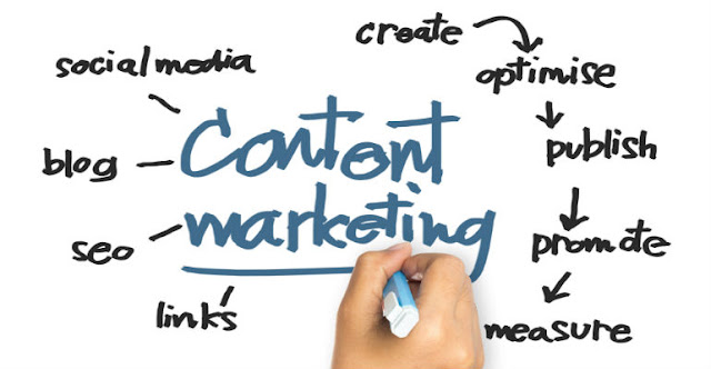 content marketing contenuti facili difficili vendere