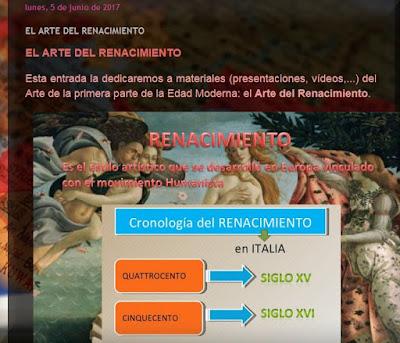 https://geohistoria2eso.blogspot.com.es/2017/06/el-arte-del-renacimiento.html