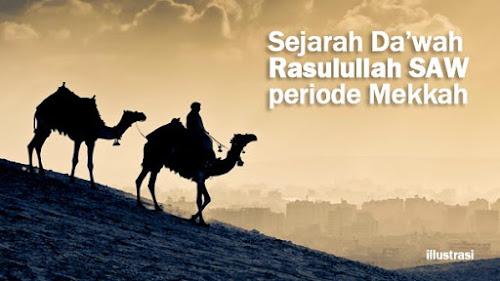 Sejarah Dakwah Rasulullah SAW periode Mekkah