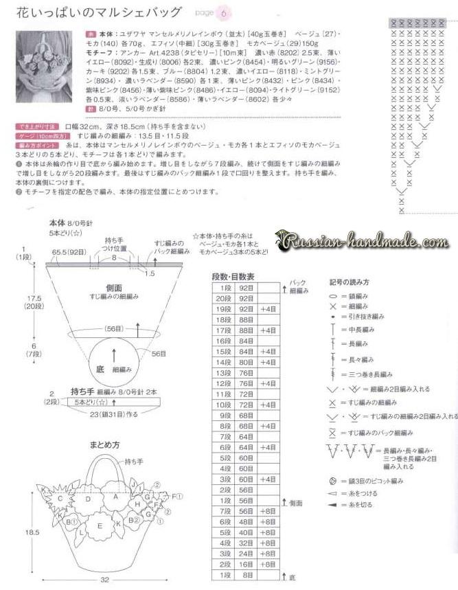 Схемы вязания сумочки-корзинки с цветами (1)