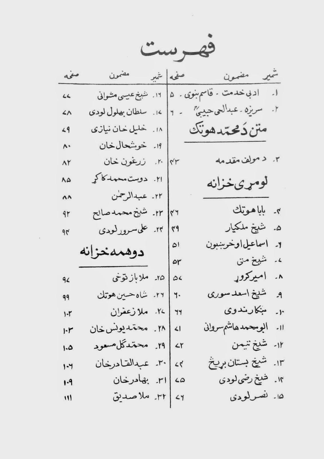 PATA KHAZANA PDF