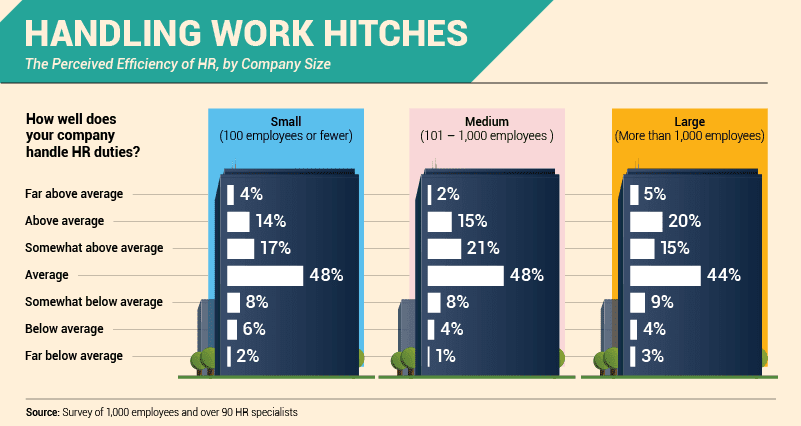 Handling Work Hitches (Infographic)
