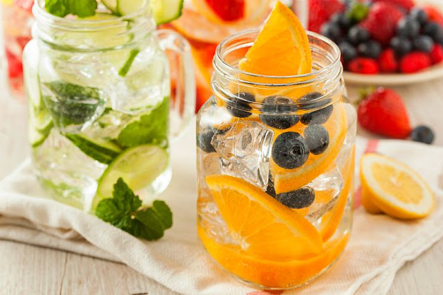 Best Weight Loss Detox Drinks