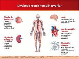 Kan basıncı nedir demiyetinizin yedi uyarı göstergesi