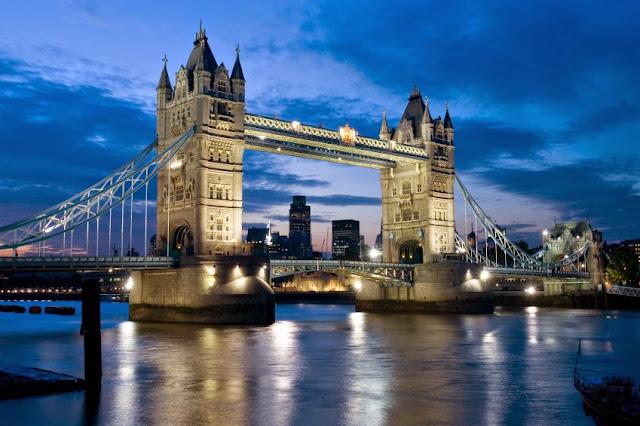 Fuso horário em Londres