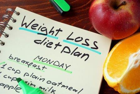 Tips To Lose Weight With A Diet and Weight Loss Plan