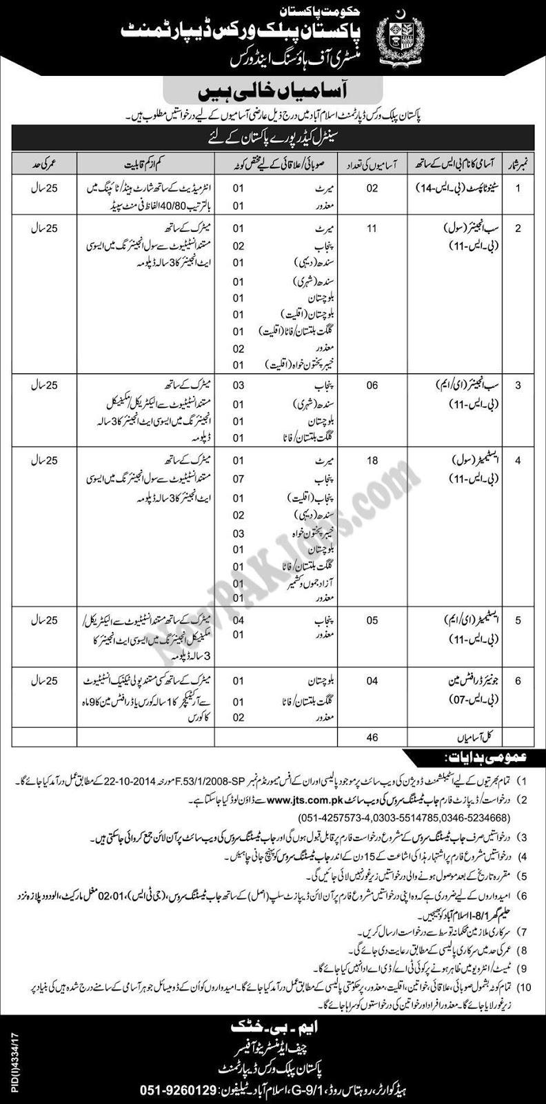 Jobs in Pakistan Public Works Department