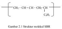 Pengertian Styrene Butadiene Rubber