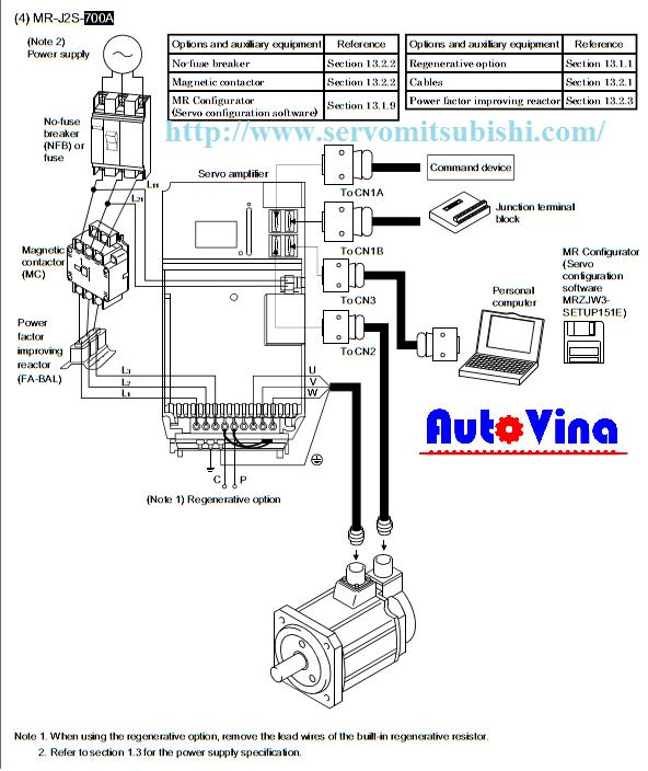 Cấu hình kết nối, sơ đồ đấu nối, cách kết nối bộ điều khiển Servo MR-J2S-700A