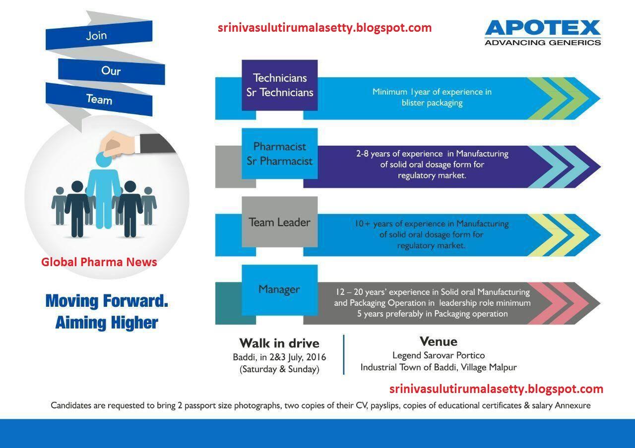 Global Pharma News: APOTEX Walk In On 02/07/16 , 03/07/16 @ BADDI
