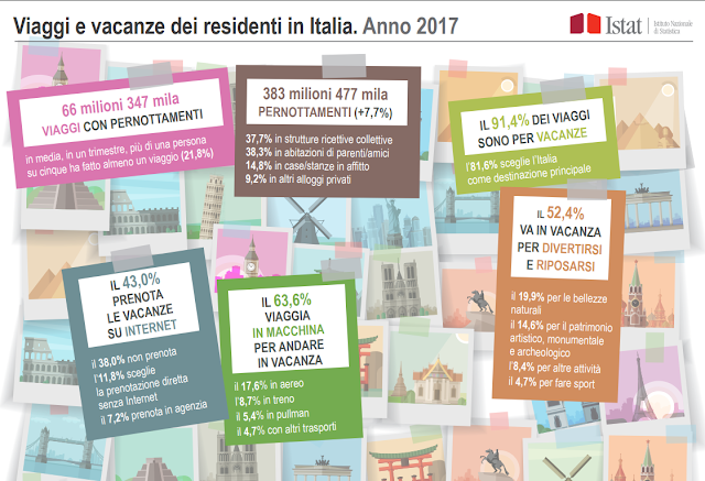 Infografica: Istat