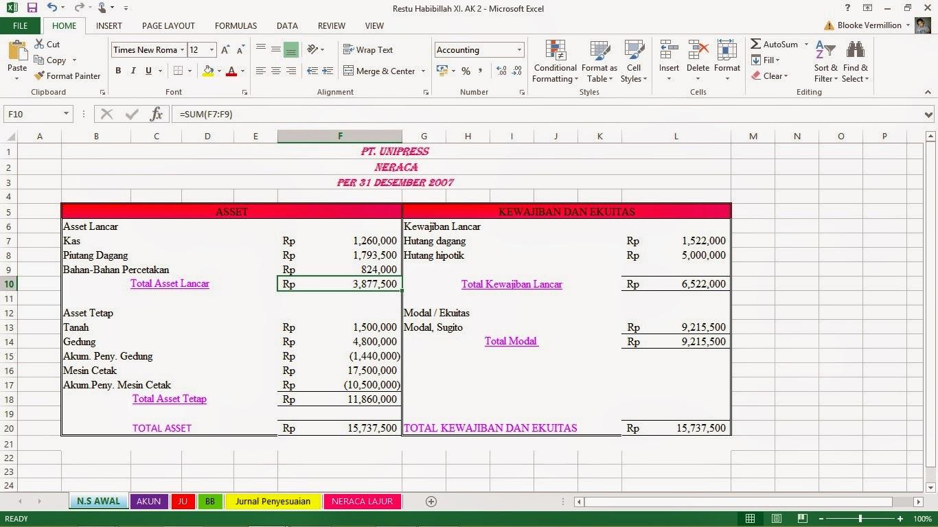 Worksheets Worksheet-akuntansi vermillion cara mengerjakan akuntansi dengan excel spreadsheet vermillion