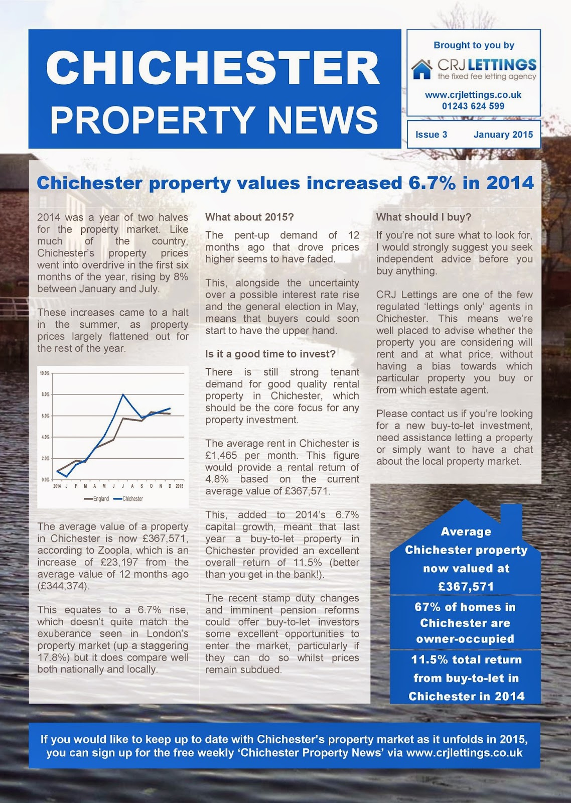 Chichester property news - page 1