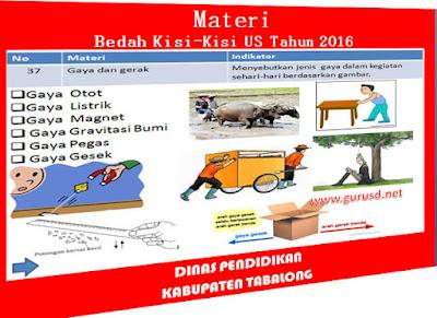 Bedah Kisi-Kisi Ujian Sekolah 2016 Sesuai Indikator Untuk SD/MI