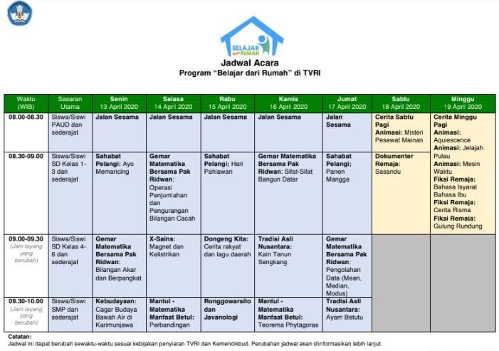 Update Perubahan Jam Tayang TVRI Jadwal Belajar Untuk Paud SD SMP dan SMA