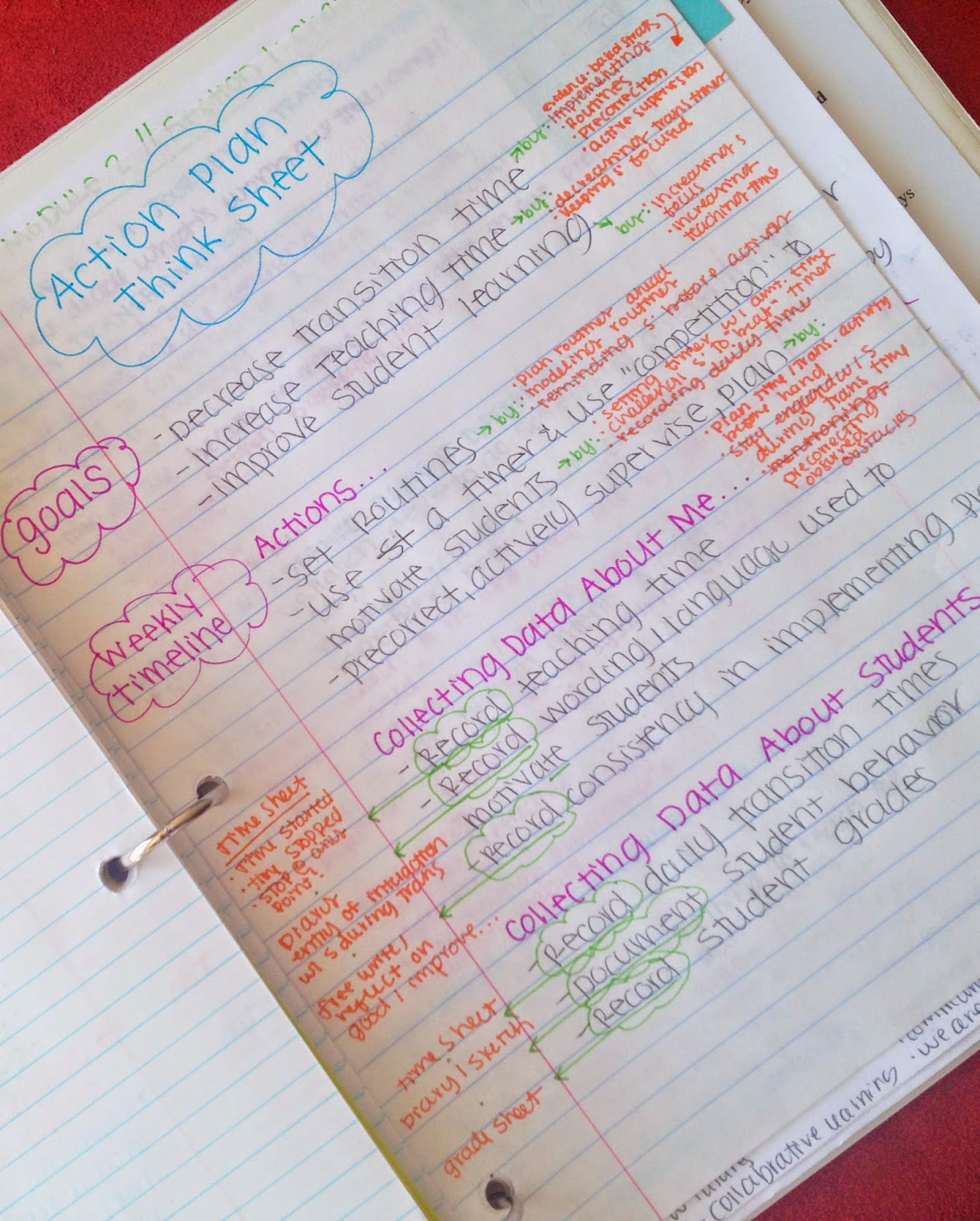 Organized Charm Outline Your Textbook Chapters