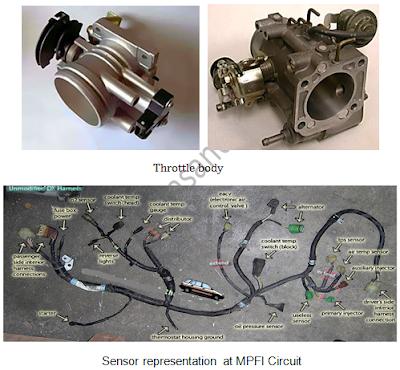 MPFI सिस्टम की सर्विसिंग कैसे करें - How to servicing MPFI systems