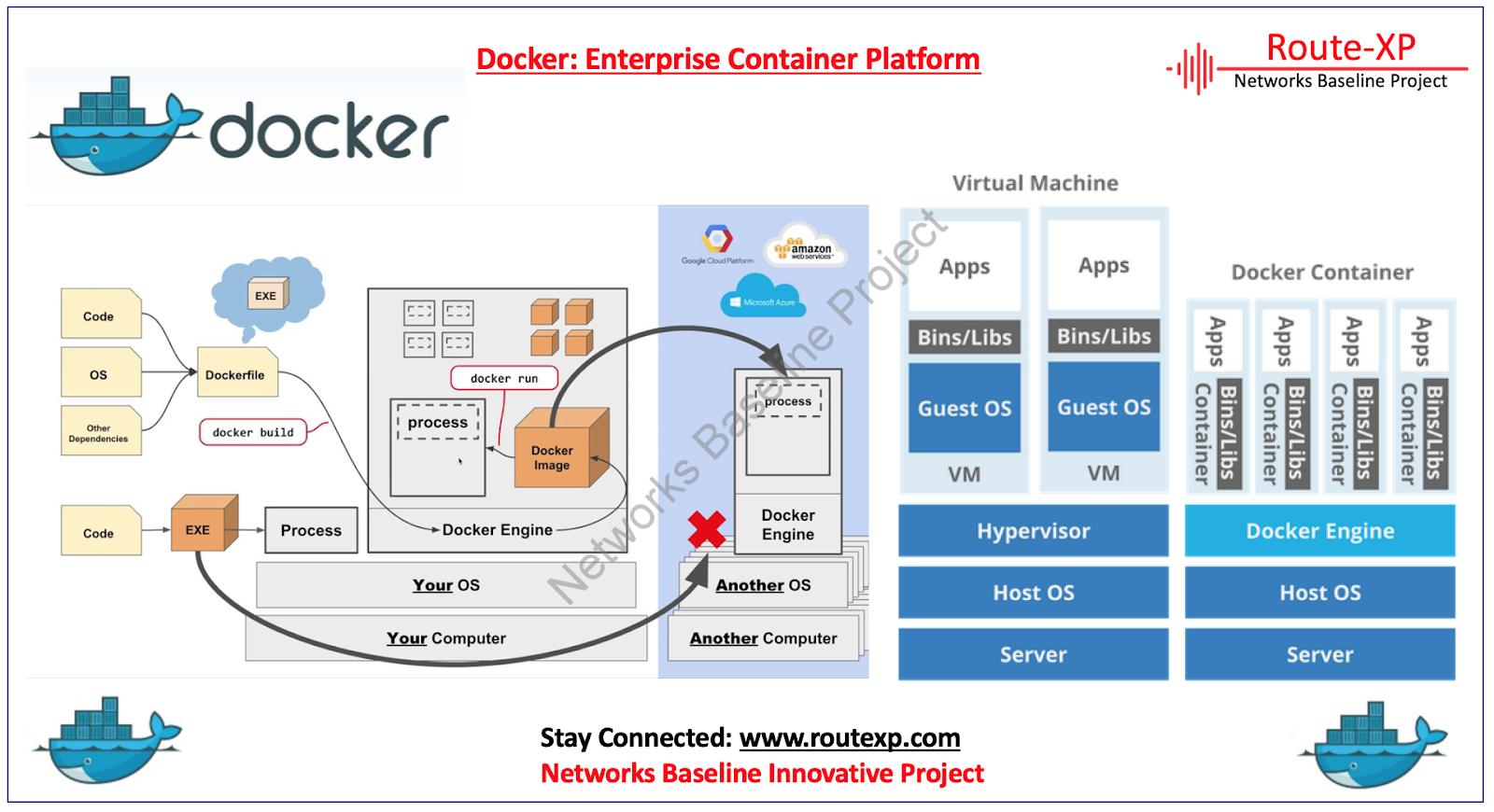 Docker Zscaler
