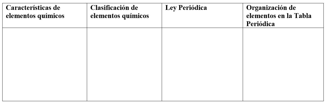 Octavo moralba tabla peridica 2 agrupa las palabras de la sopa de letras segn pertenezcan a los siguientes temas de la ley peridica ejercicios de propiedades periodicas urtaz Gallery