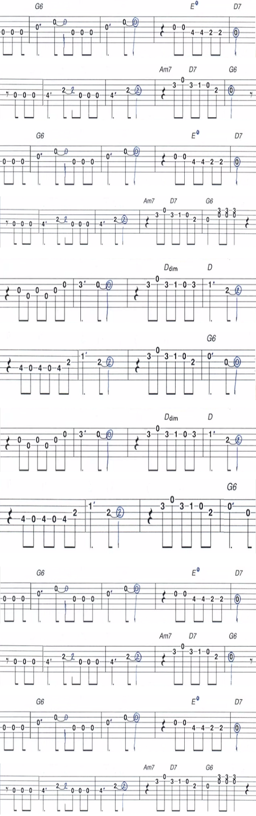 How To Play La Cucaracha On Guitar With Tabs Easy Songs To Play