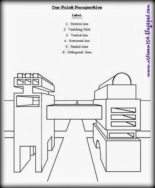 Art Room 104: Art 7: Unit 2, Perspective