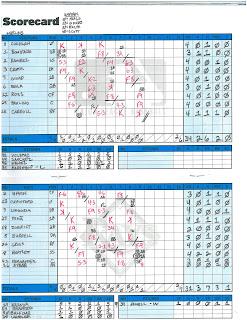 Marlins vs. Rays, 06-27-09. Rays win, 3-2.