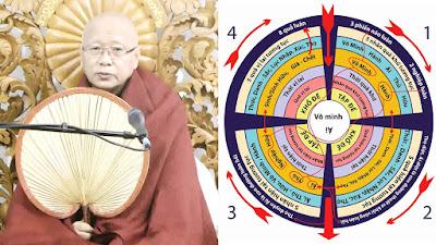 Hình ảnh & Pháp Đàm Thiền Sư Zaw-Ti-Ka giảng tại Parami Dhamma Centre, Sydney 24.06.2018
