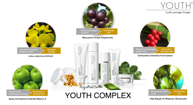 Set YOUTH™ Shaklee - Skincare Berasaskan bahan semulajadi