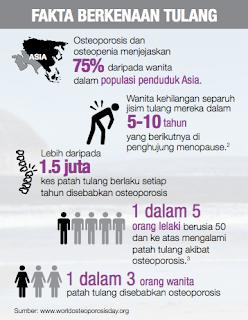 Fakta Menarik Tentang Tulang Manusia