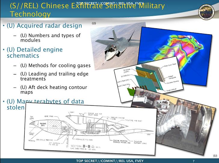 Chinese Spies Stole Australia's New F-35 Lightning-II fighter Jet Design, Snowden Reveals
