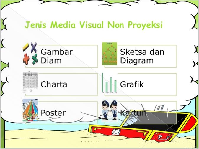 Pengembnagan dan Manfaat Media Cetak, Visual dan Storyboard.