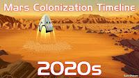 Mars Colonization Timeline - 2020s