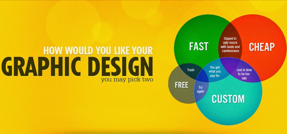 Download Product Graphic Design