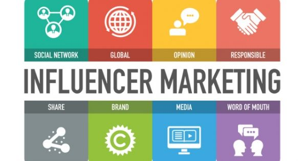 Errores del Marketing de Influencers - Bases