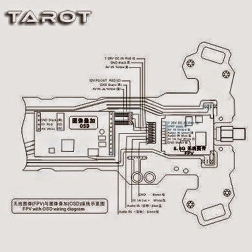 Claire Vang: Tarot TL250A Mini 4-Axis Carbon Fiber