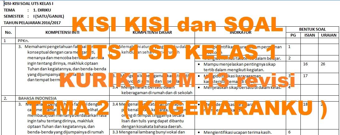 Kisi Kisi Dan Soal Uts 1 Tema 2 Sd Kelas 1 Kurikulum 13 Revisi Ayo